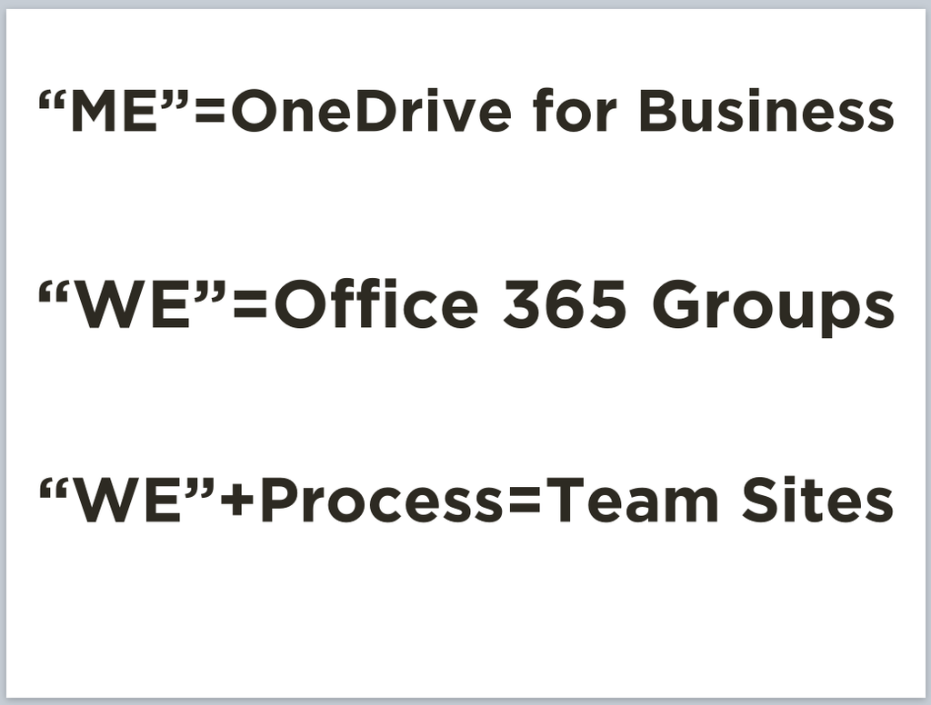 Slide office365